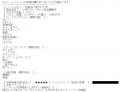 ドMなバニーちゃん白金鶴舞店みこと口コミ3-1