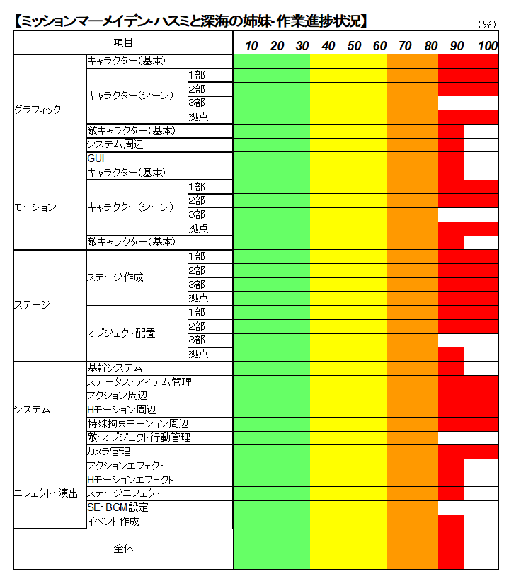 shinchoku20200531.png