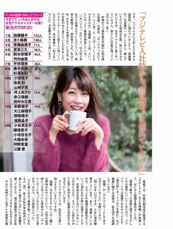 加藤綾子の画像092