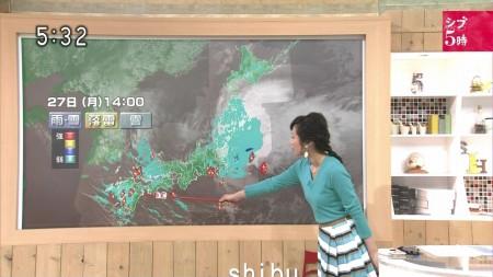 平野有海の画像023