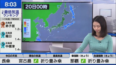 角田奈緒子の画像022