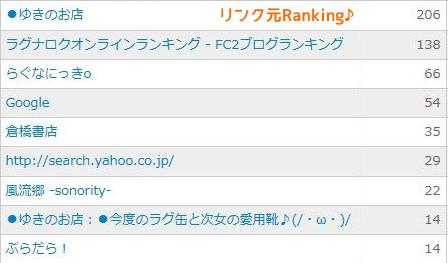 2018年2月リンク元Ranking